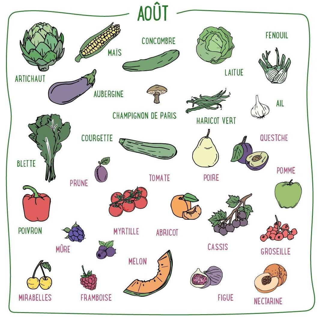 légumes août