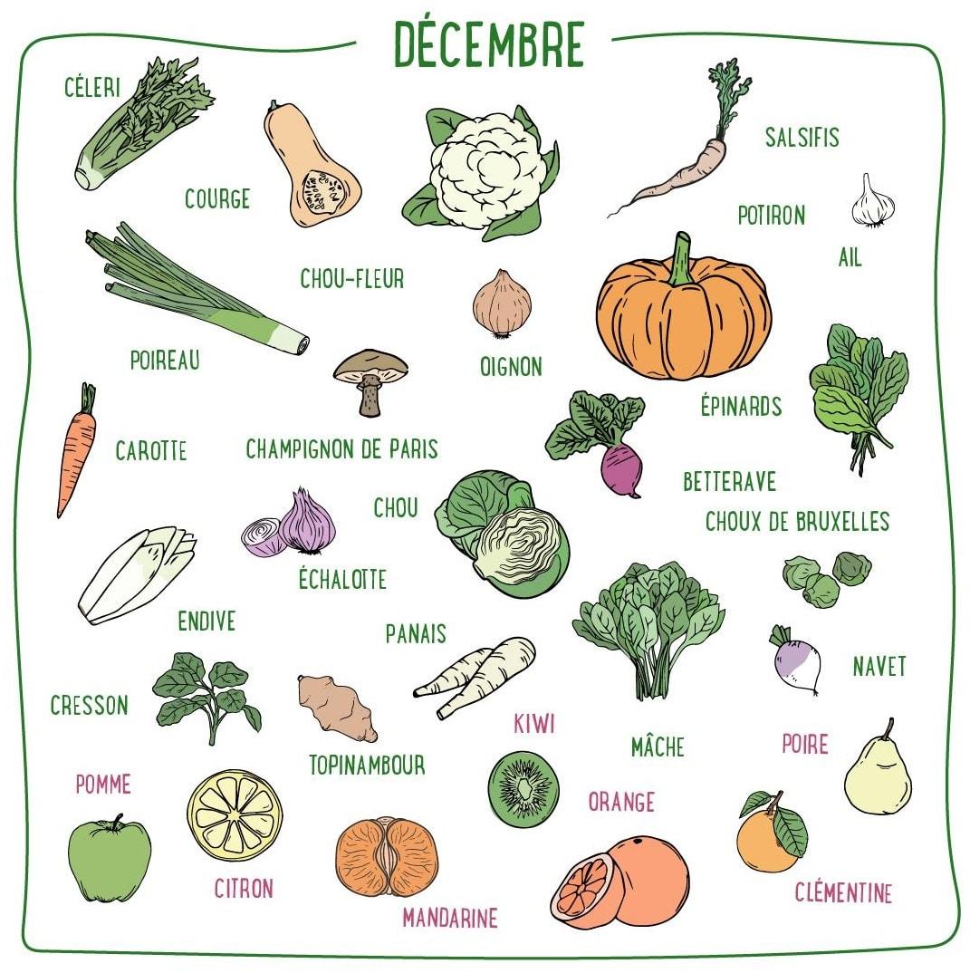 légumes décembre