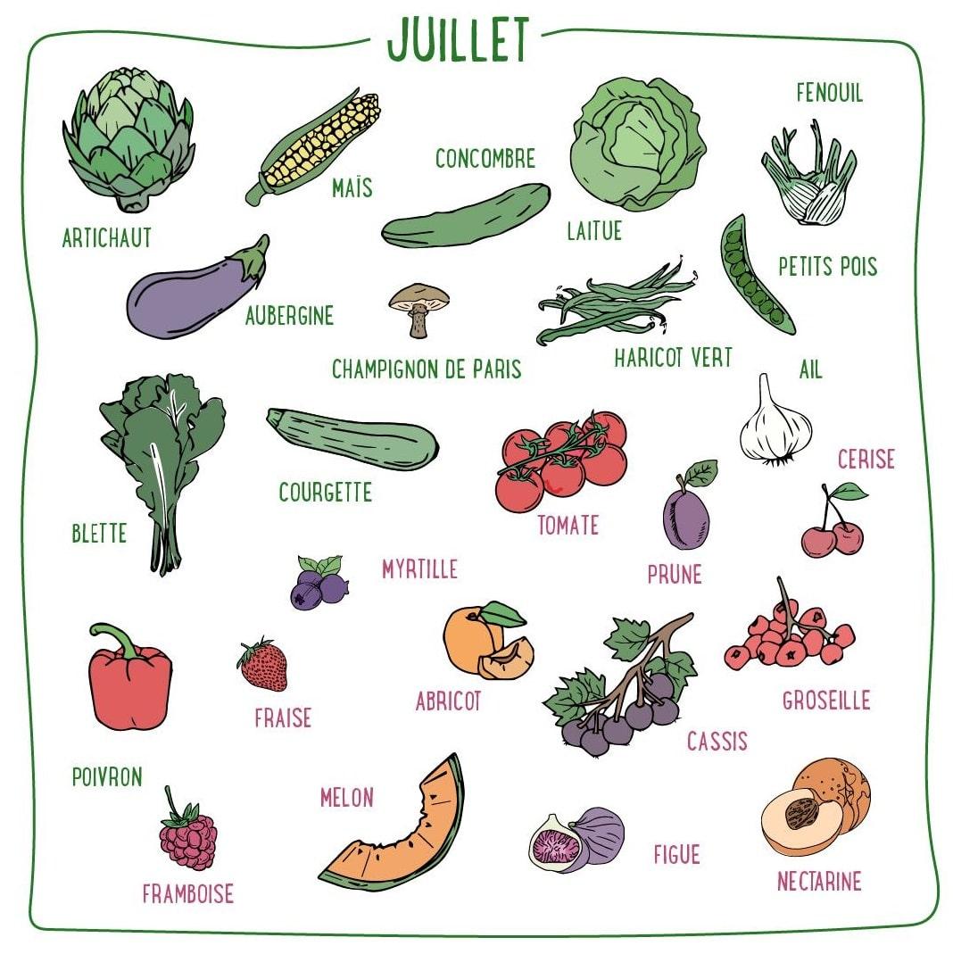 légumes juillet