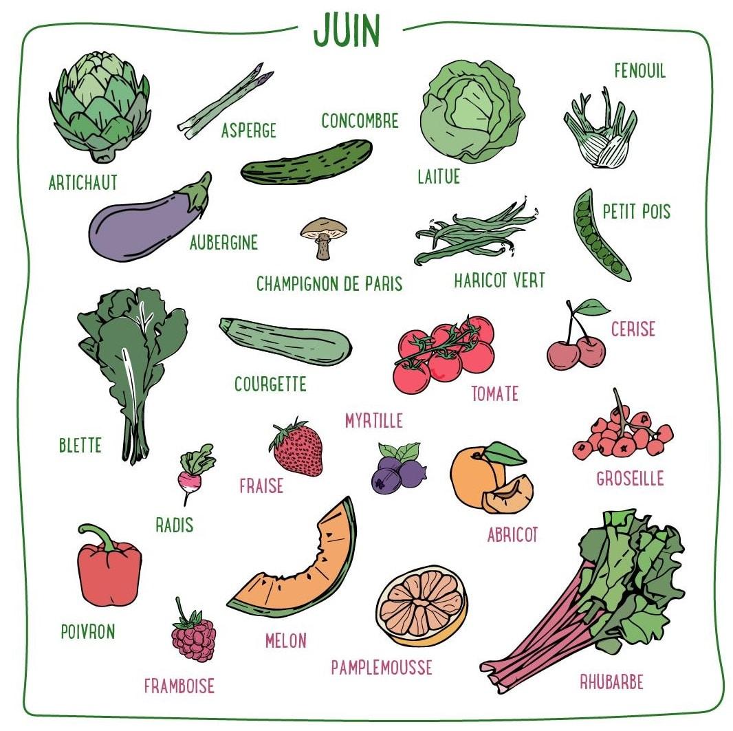 légumes juin