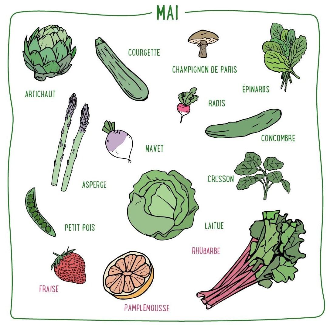 légumes mai